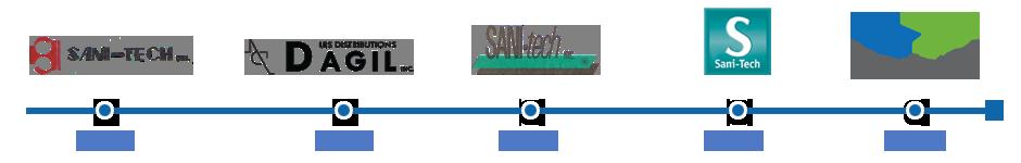 historique logo groupe sani-tech